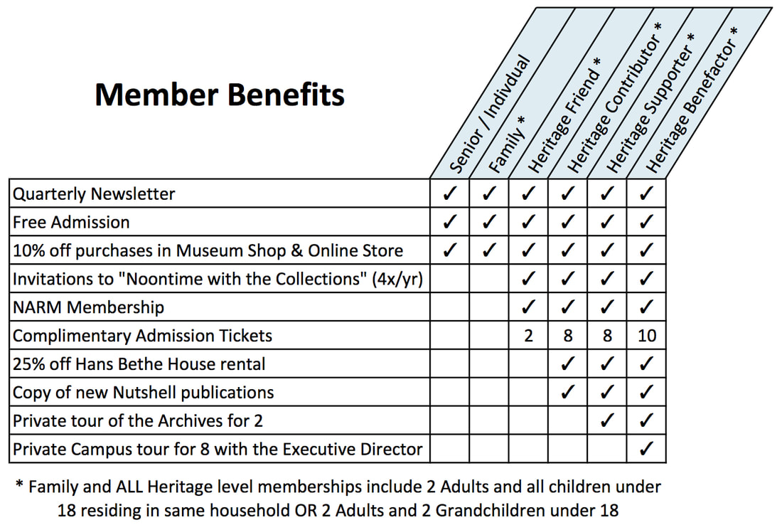 Membership Benefits Grid